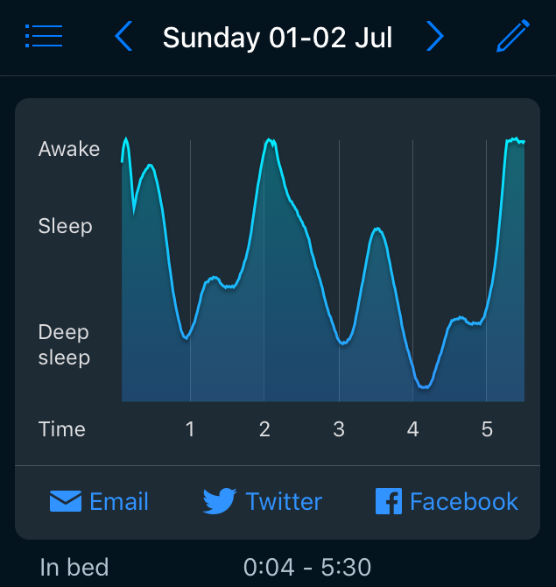 sleepcycle_2